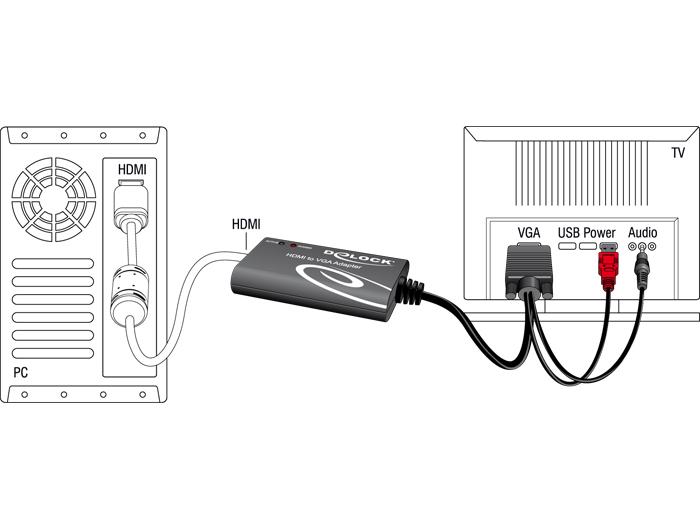 delock produkty 62407 delock adapter hdmi